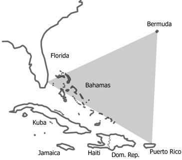 Bermuda-triangeln