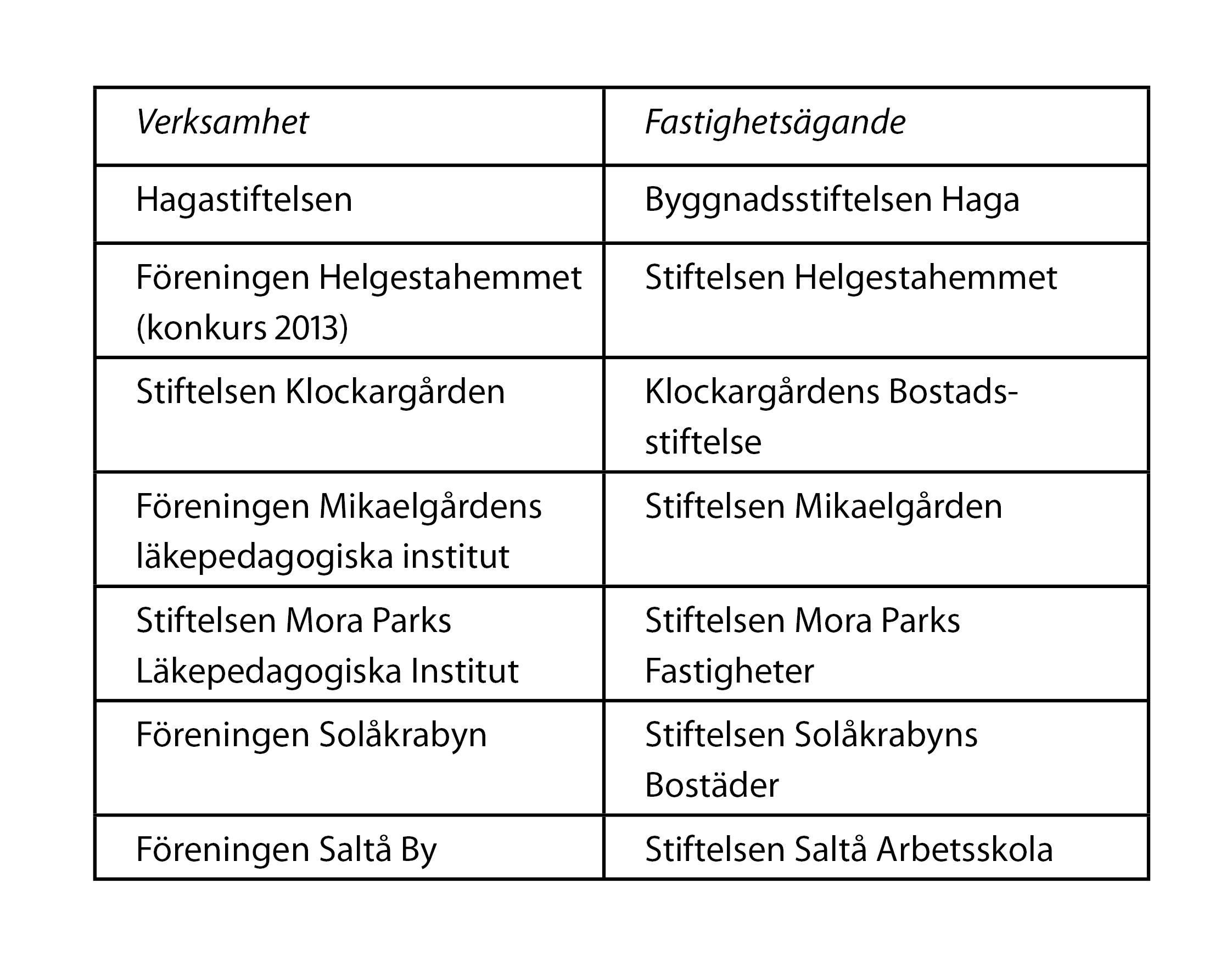 fv20141_tabell