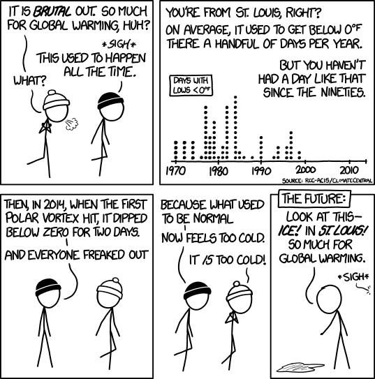 klimatförnekare